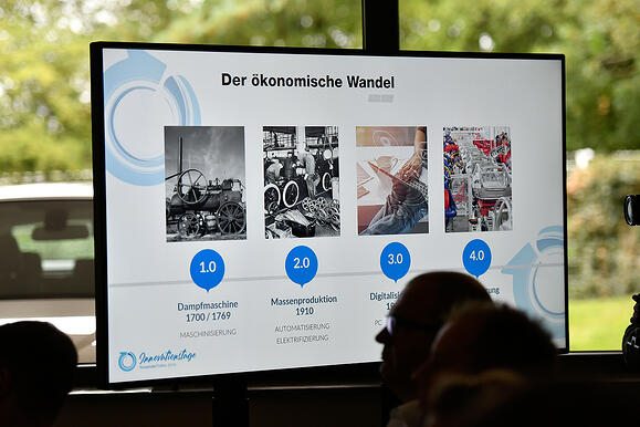 Rückblick: Innovationstage -  25.-26. September 2019