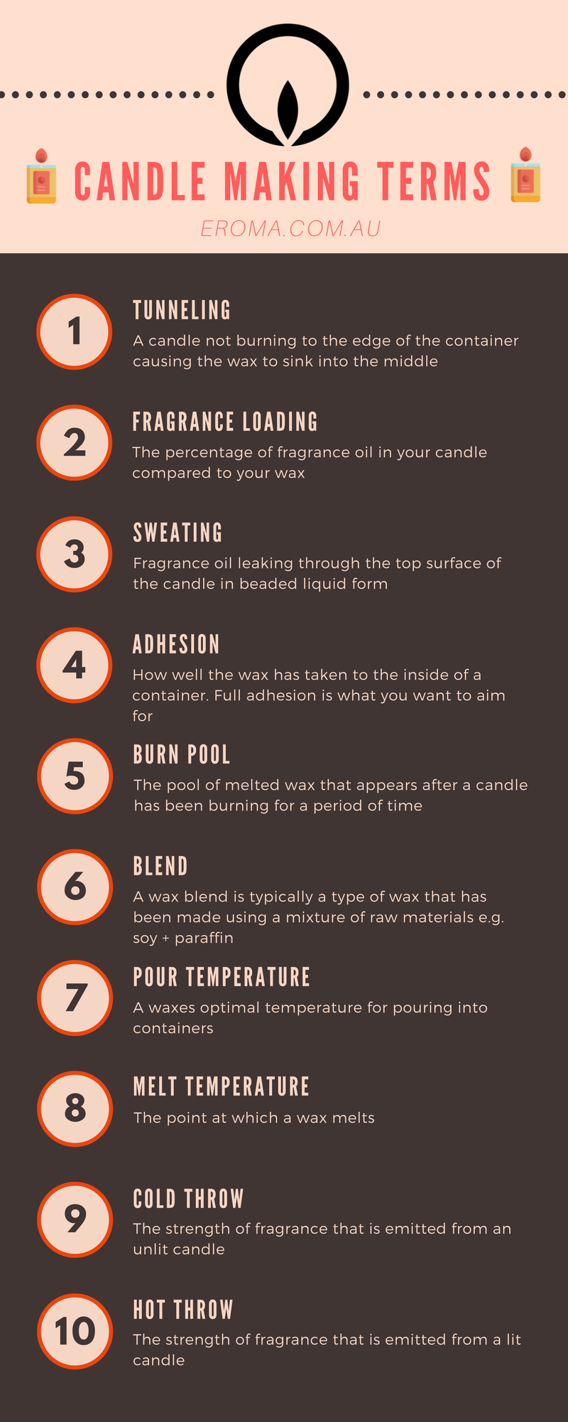 infographic - Candle Making terms (3).png