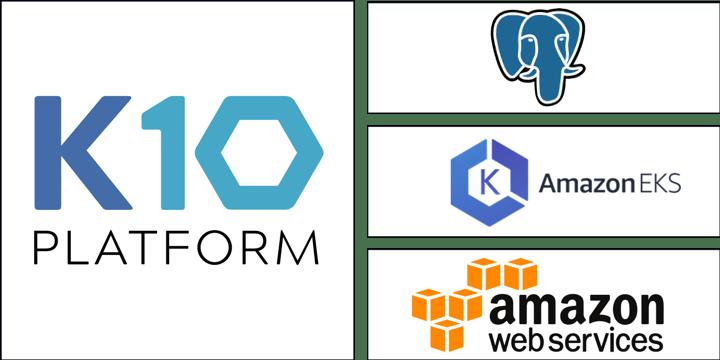 PostgreSQL Backup and Restore on Amazon Web Services using Kasten K10
