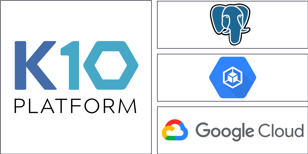 How to Backup and Restore PostgreSQL on Google Cloud Using Kasten K10