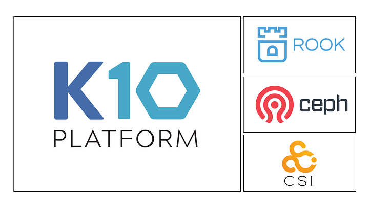 Backup and Disaster Recovery for Rook+Ceph with Kasten K10