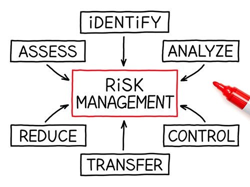 risk management matrix-blog.jpg
