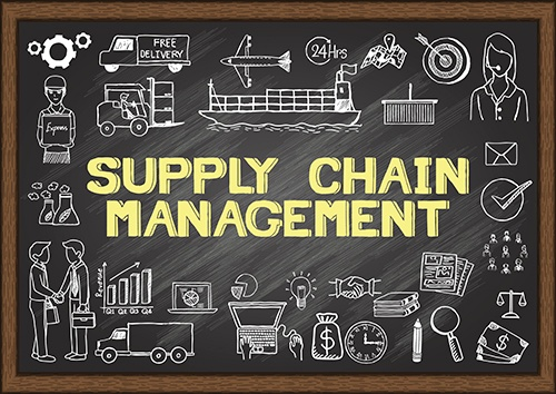 supply chain doodles-blog.jpg