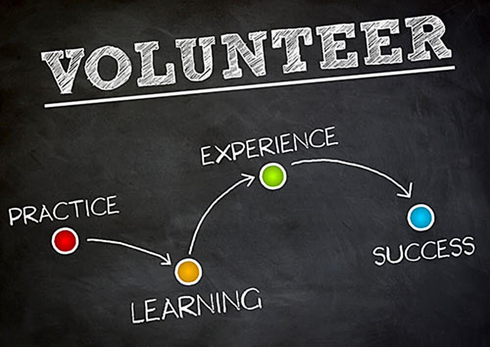 volunteer blackboard - blog