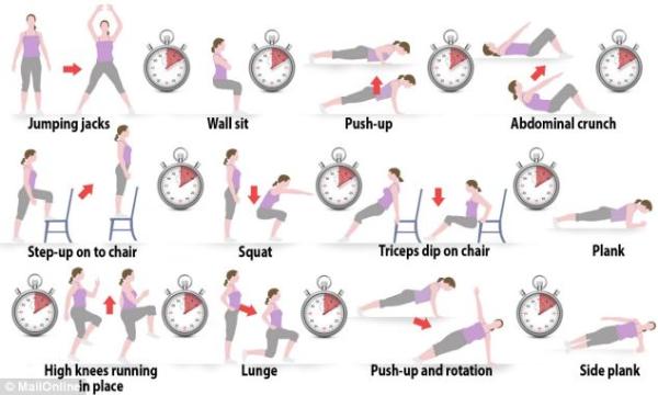 de siete minutos a entrenamiento cambia de tamaño 600