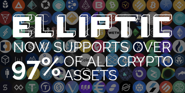 Elliptic expands coverage to over 97% of all cryptoassets