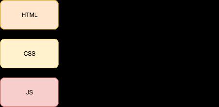twotypescrap