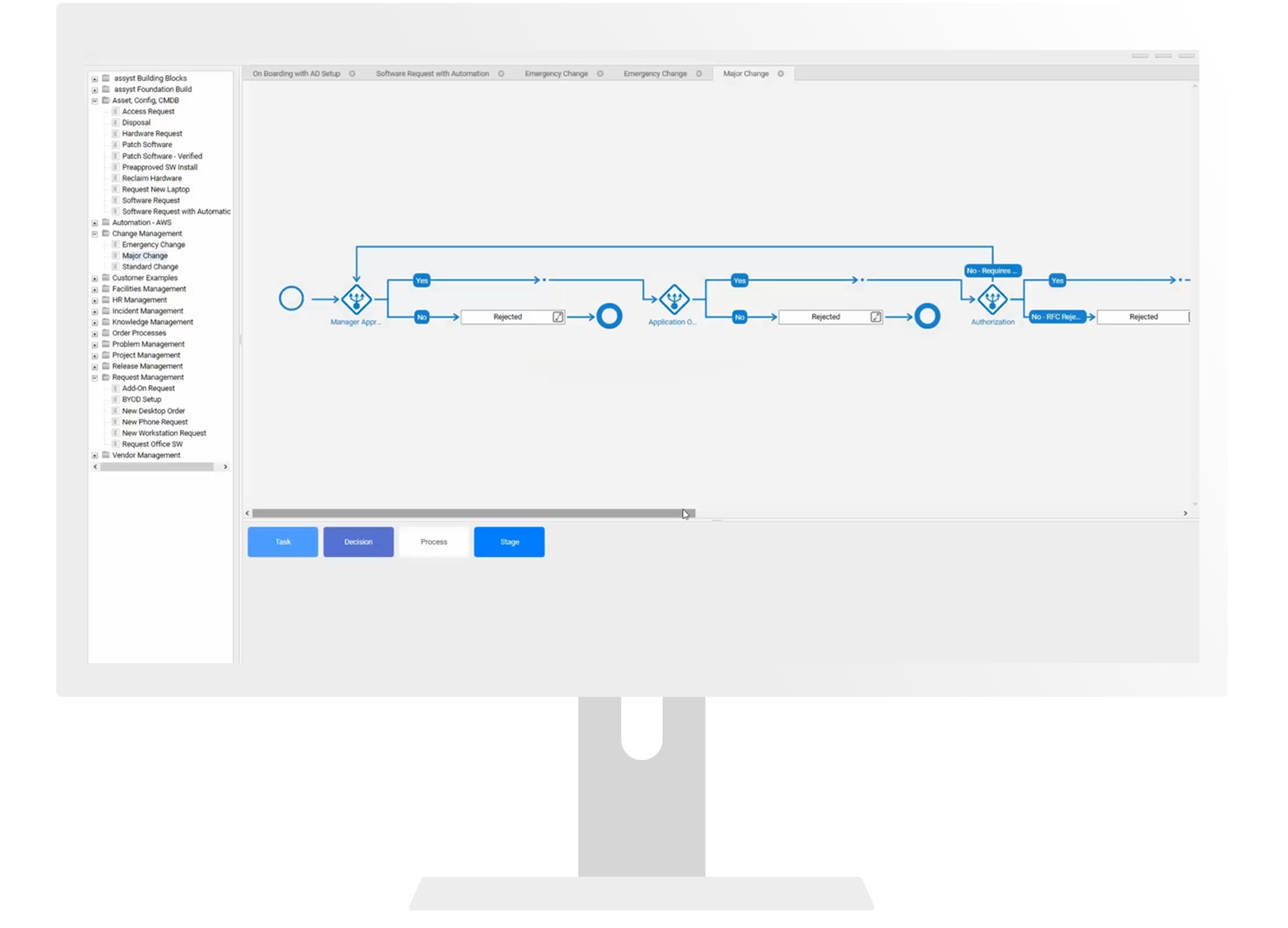 Service_desk_c3_intelligent_monitoring_process_automation
