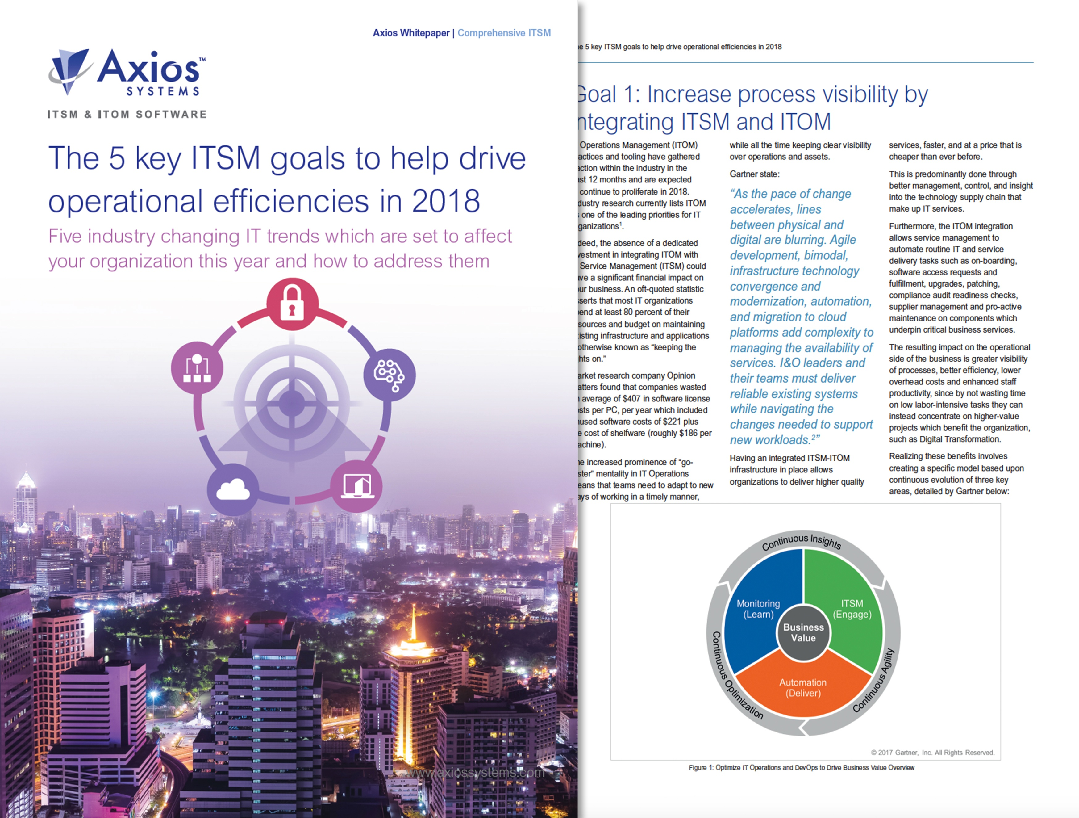 WP_itsm goals 2018