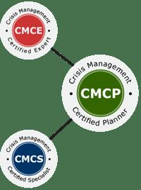CMCP-CMCS-CMCE_Cert