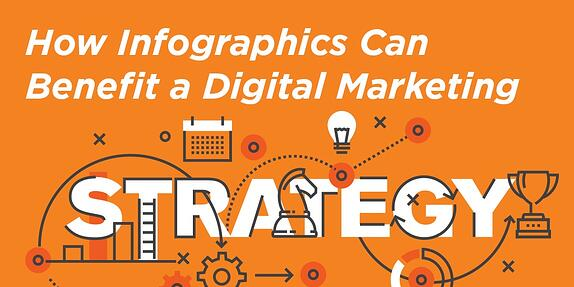 How Infographics Can Benefit a Digital Marketing Strategy