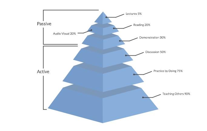pyramid-small 2