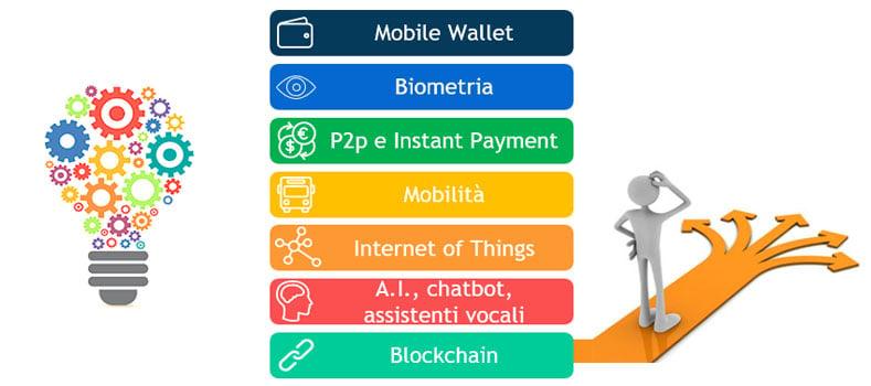 innovazioni nel mobile payment