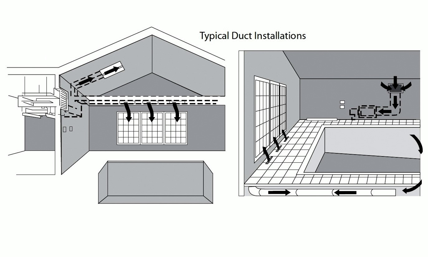 Watch our Ductwork Video