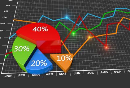Chart demonstrating Big Data.