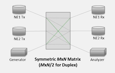 Symmetric Optical Switch