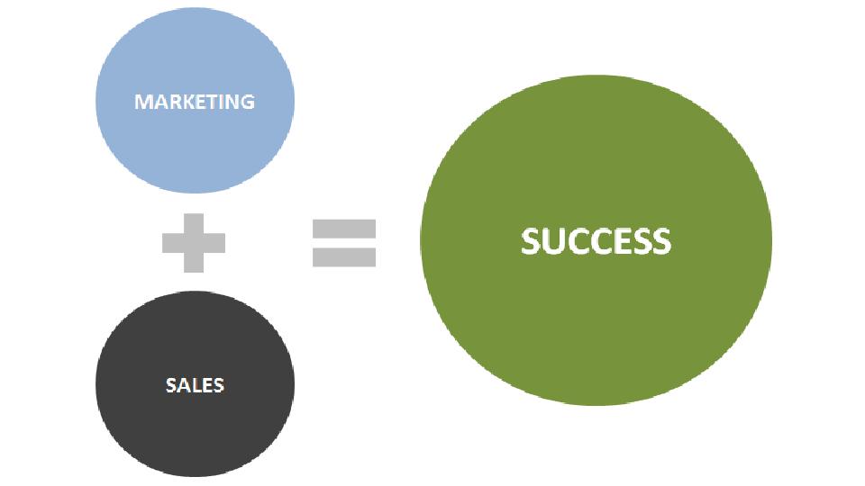 partnership relationship marketing