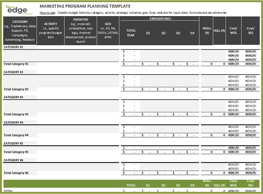 marketing plan mha 626 Patient-centered marketing  this week's assignment will provide information regarding marketable objectives found within the strategic plan  mha 626 week 3.