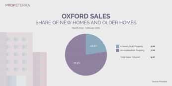 Propeterra_Inforgraphics_Oxford_chart-08