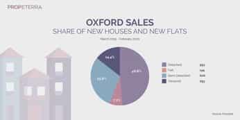 Propeterra_Inforgraphics_Oxford_chart-09