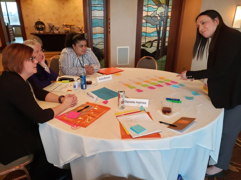 Five Whys Activity with The Children's Cabinet