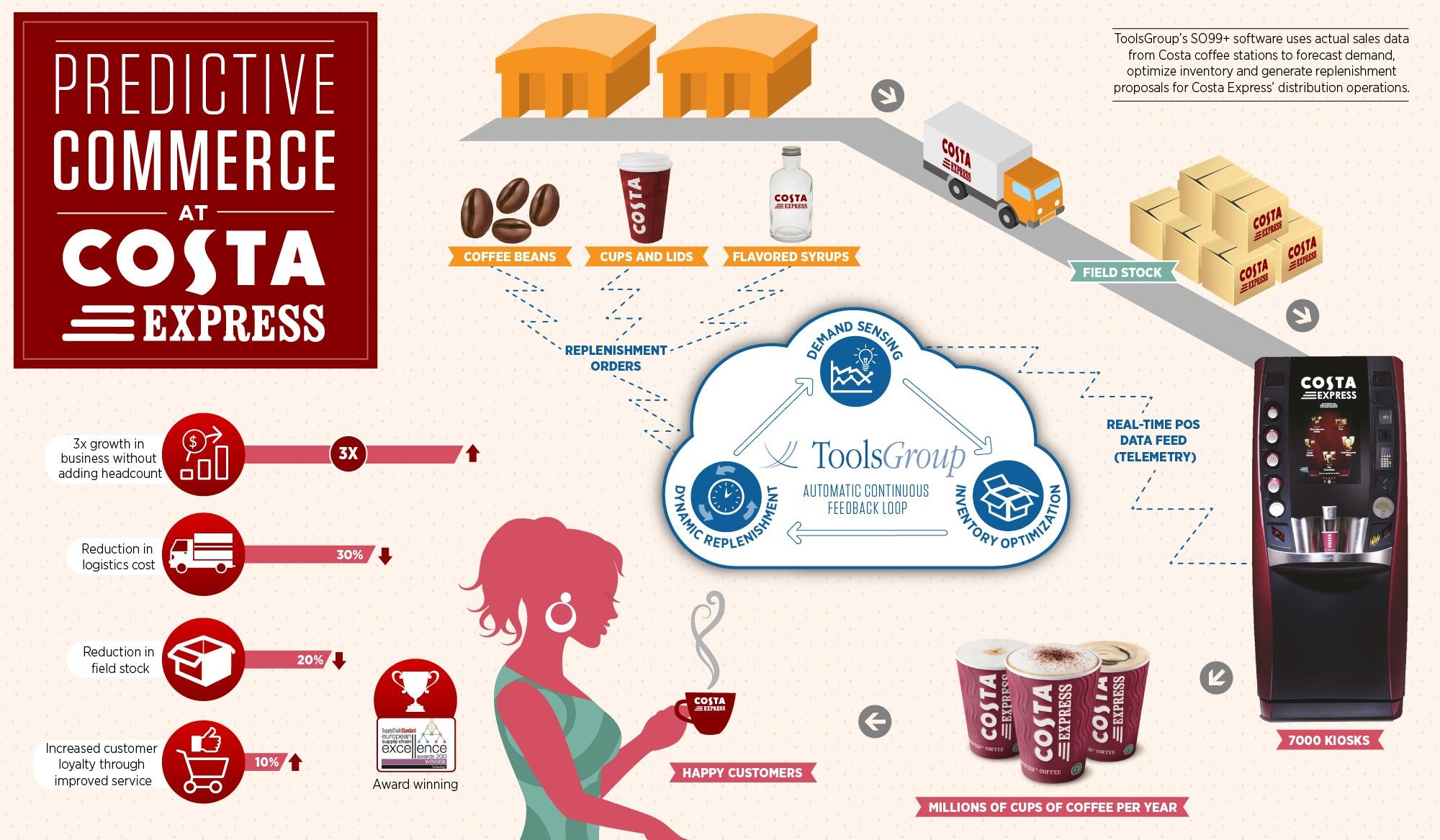 Costa_Express_Infographic_7-14_JPG.jpg