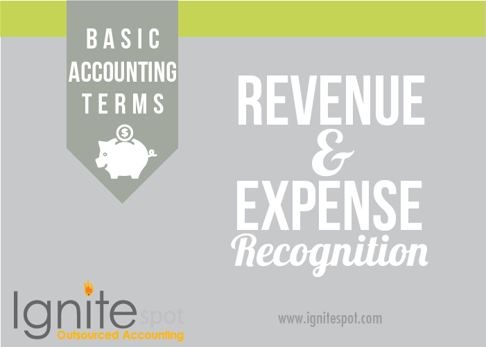 Basic Accounting Terms: When to Recognize Revenue & Expenses