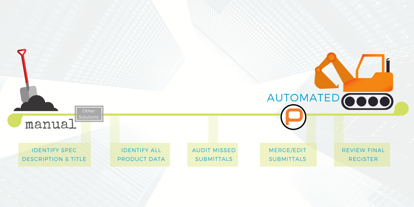 How to Evaluate Submittal Generation Software
