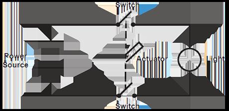 switches-double-pole-single-throw