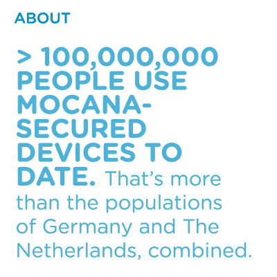 mocana-about-10000-people.png