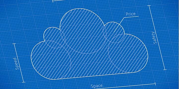 Azure MasterPlan: Top 3 reasons a cloud blueprint strategy is essential