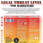 Legal Threat Levels for Marketers