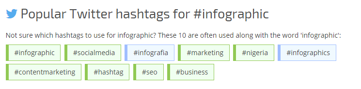 Infographic hashtags on RiteTag