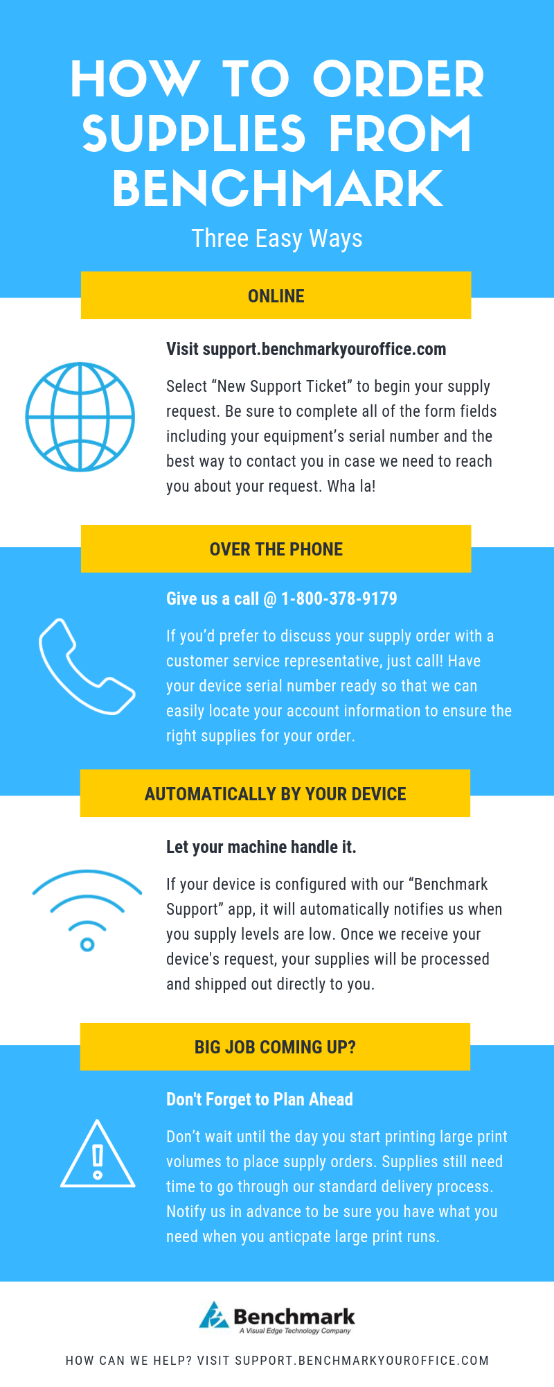 How to Order Supplies_Infographic