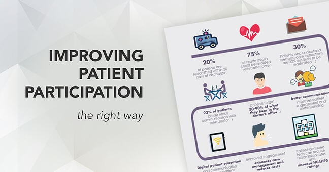 Blog-Understanding-The-Impact-Of-PatientCentered-Care-Infographic