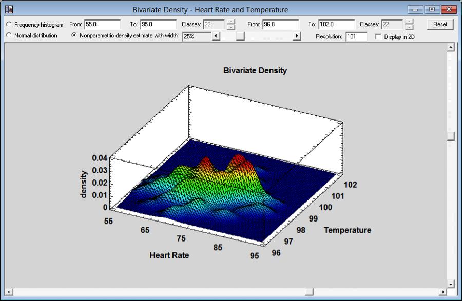 Bivariate_Density