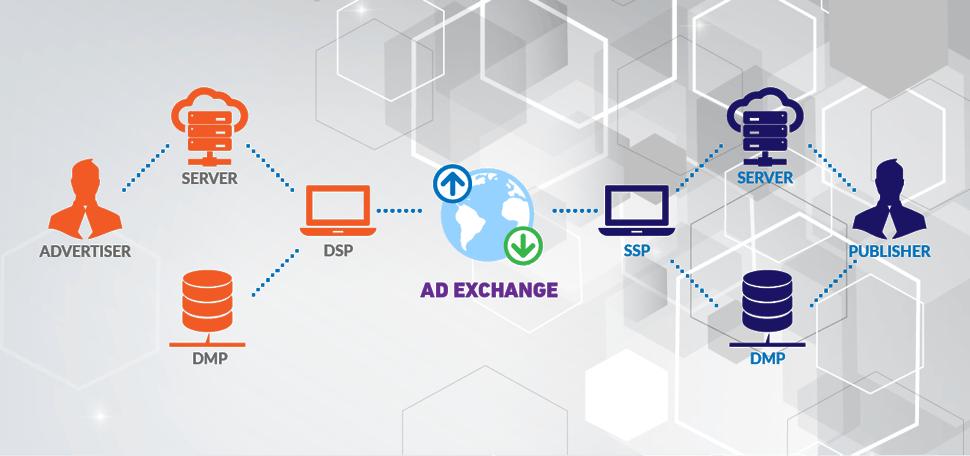 La publicidad programática: ¿por qué es tan importante?