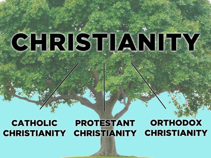 catholic_protestant