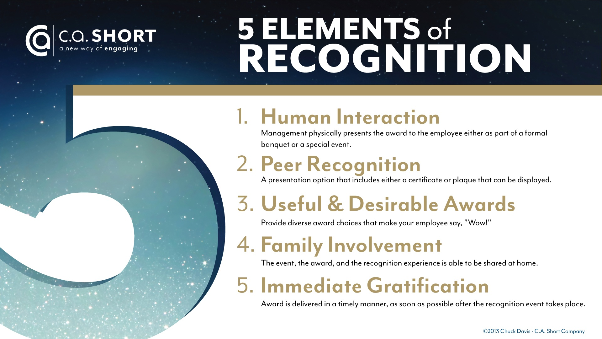 5 elements of employee recognition