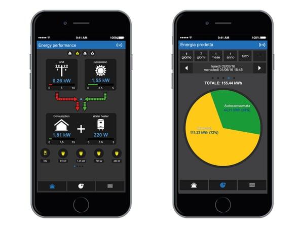 app monitoraggio consumi