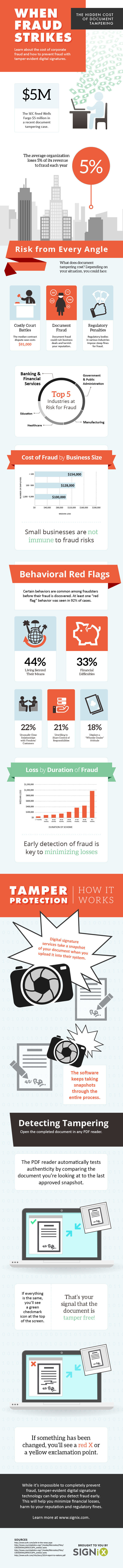 tamper-evidence-infographic03
