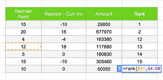 Free Inventory Spreadsheet How to manage inventory in Excel – Office Supplies Inventory Template