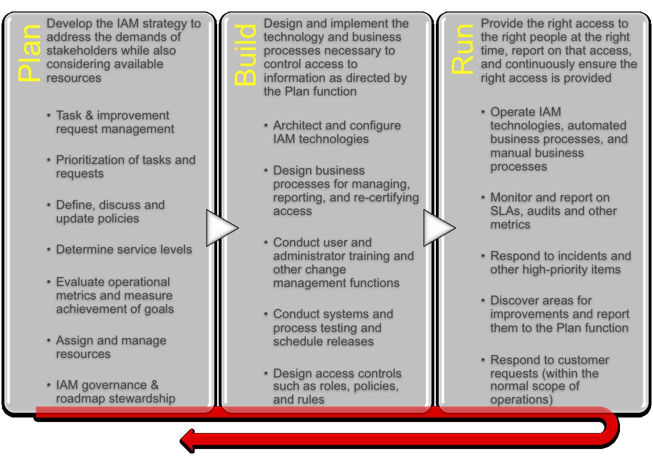 Managing organizational culture