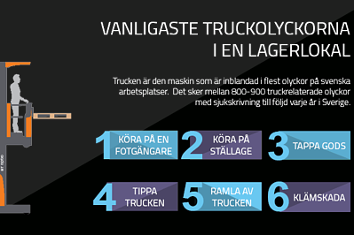 infografik_truckolyckor