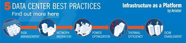 Data_Center-Best-Practices.jpg