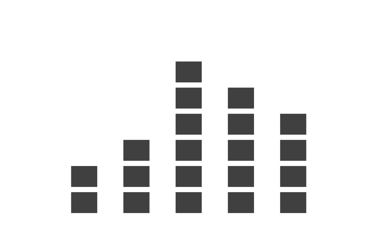 Historical Traffic Data