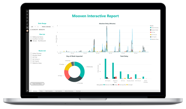 Product Release: Journey time and interactive reporting