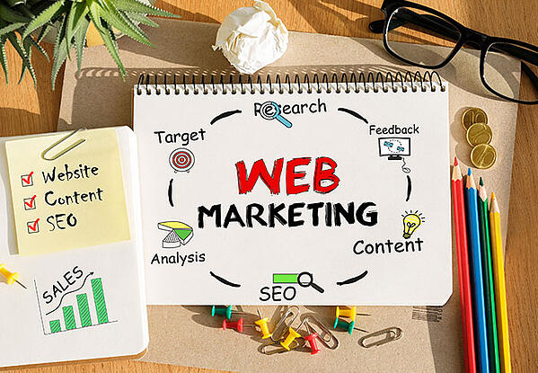 The-Importance-of-Web-Design-for-Marketing
