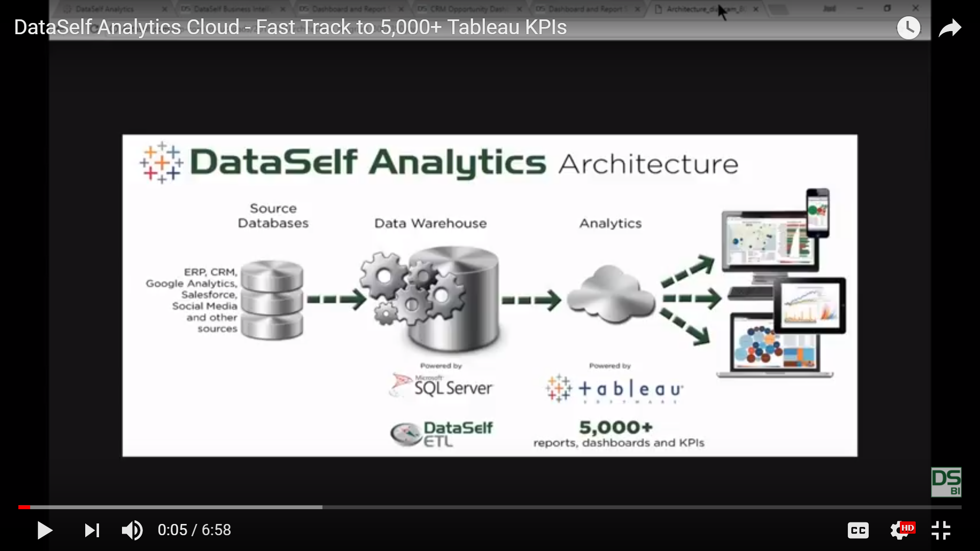 webinar image - Cloud Analytics.png