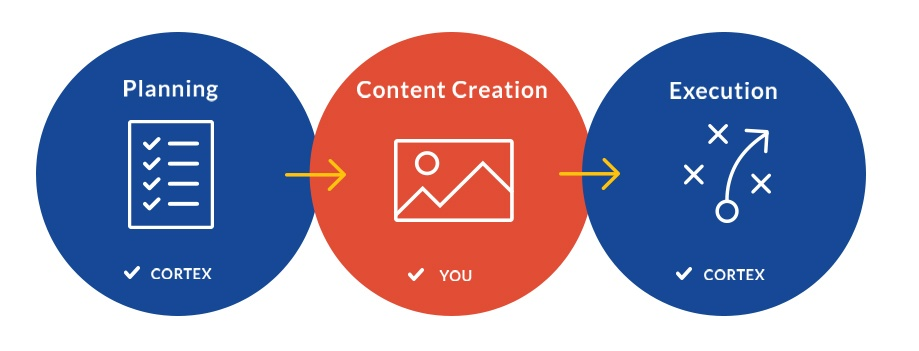 Meet Desktop
